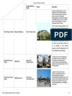 Six Abodes of Murugan - Wikipedia