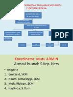struktur tim manajemen mutu dan akreditasi 2019 PKM POASIA.pptx