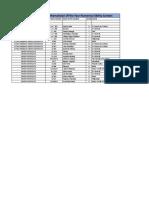 Aryabhatt  result 2017-18