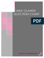 Cable Glands Selectin Chart