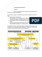 Overview of Philippine Financial Reporting Standards 9 (PFRS 9)