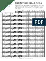 TabellaStudioScale.pdf