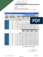 4-FTP PVC Pression