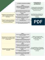 12passos e Os 8 Principios Tabela