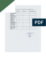 AP 5.5 Ep 9 Tabel Monitoring Dan Evaluasi Terhadap Alat Laboratorium