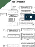 Mapa Conceptual Del Planteamiento Del Problema (Scrib)