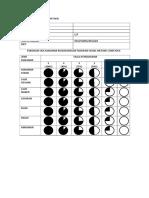 Analisa Hasil Plate Wastel Study