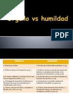 Orgullo vs Humildad