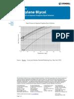 Vapor Pressure as Fxn of Temperature, Concn