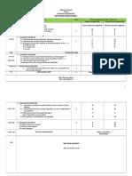 F4 Add Maths Annual Scheme of Work_2019