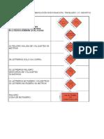 FTO-705-02 Matriz de Análisis Seguro de Tarea Ver.01