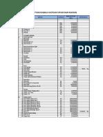 3.2. Daftar Harga Satuan Upah Bahan