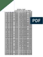 Tap Drill Chart