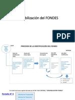 Prototipos Contabilizacion Fondes