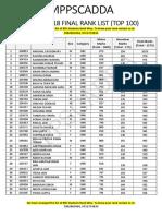 Top 100 Rankers 2018 MPPSC