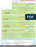OSS Information Gateway_2016 Issue 03 %28U2000 Poster_Overview of Northbound Interface%29.pdf