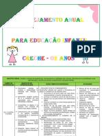 PLANEJAMENTO ANUAL PARA EDUCAÇÃO INFANTIL DE  0 A 1 E 6 MESES