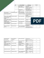 Análisis de las garantías individuales.docx