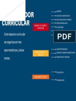 organizador-curricular