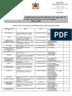 Liste des BC agrees pour le controle des appareils de levage.pdf