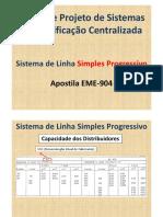 Apresentação PPT - Projeto Sistema Linha Simples Progressivo