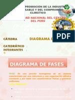 212592330-Diapositivas-de-Diagrama-de-Fases.pptx