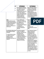 Cuadro Evaluaciones Internas YExternas