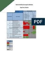 3 Etapa de Cierre y PostCierre.pdf