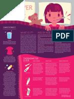 Fever Cheat Sheet Information Graphic Todays Parent Braun 1