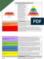 Bloom-Taxonomy_2012.pdf