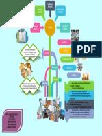 Info Generalidades