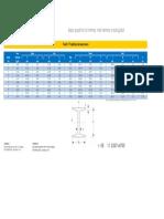 Perfil I AçoBril.pdf