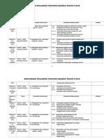 RPT-Sejarah-4-2019-sp.doc