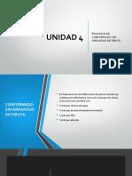 Procesos_U4[1]