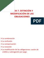 Tema 7_Extinción y modificación de las obligaciones.pdf