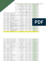 Green ATS.spec Sheet