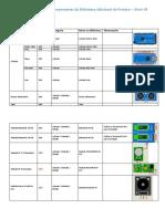 Tabela de Busca Dos Componentes Da Biblioteca Adicional Do Proteus