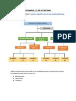 DESARROLLO DEL PERSONAL.docx