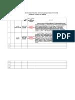 Model Registru evidenta exercitii SU( incendii, cutremur, etc.) - Anexa 9 ISU cod 03 rev.04.xls