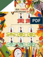 Carta_Organisasi_3c_2019.ppt