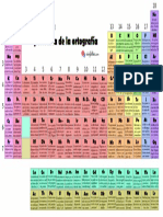 tabla-periodica-ortografia.pdf
