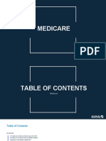Study Id12451 Medicare Statista Dossier