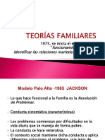 Teorías familiares PQ.pptx