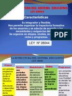 ESTRUCTURA DEL SISTEMA EDUCATIVO PERUANO.ppt