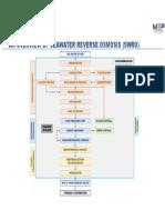 Desal Process Diagram