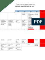 Jadwal Kegiatan Kpldh Kelurahan Februari 2018