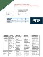 4. Informe Del Plan Anual de Trabajo 5 Compromisos de Gestión de Educacion Primariaç