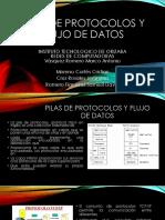Pilas de Protocolos y Flujo de Datos