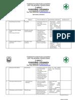355879840-Manajemen-Resiko-Gizi.docx