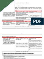 08. 11 PDA Valores Sociales y Cívicos 1º